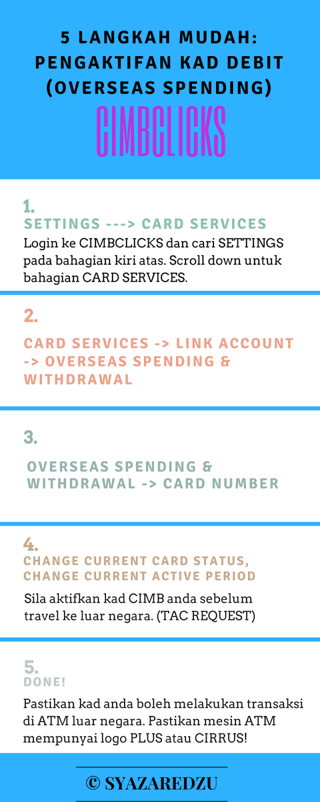 cimbclicks, cimb, atm, debit card, overseas spending