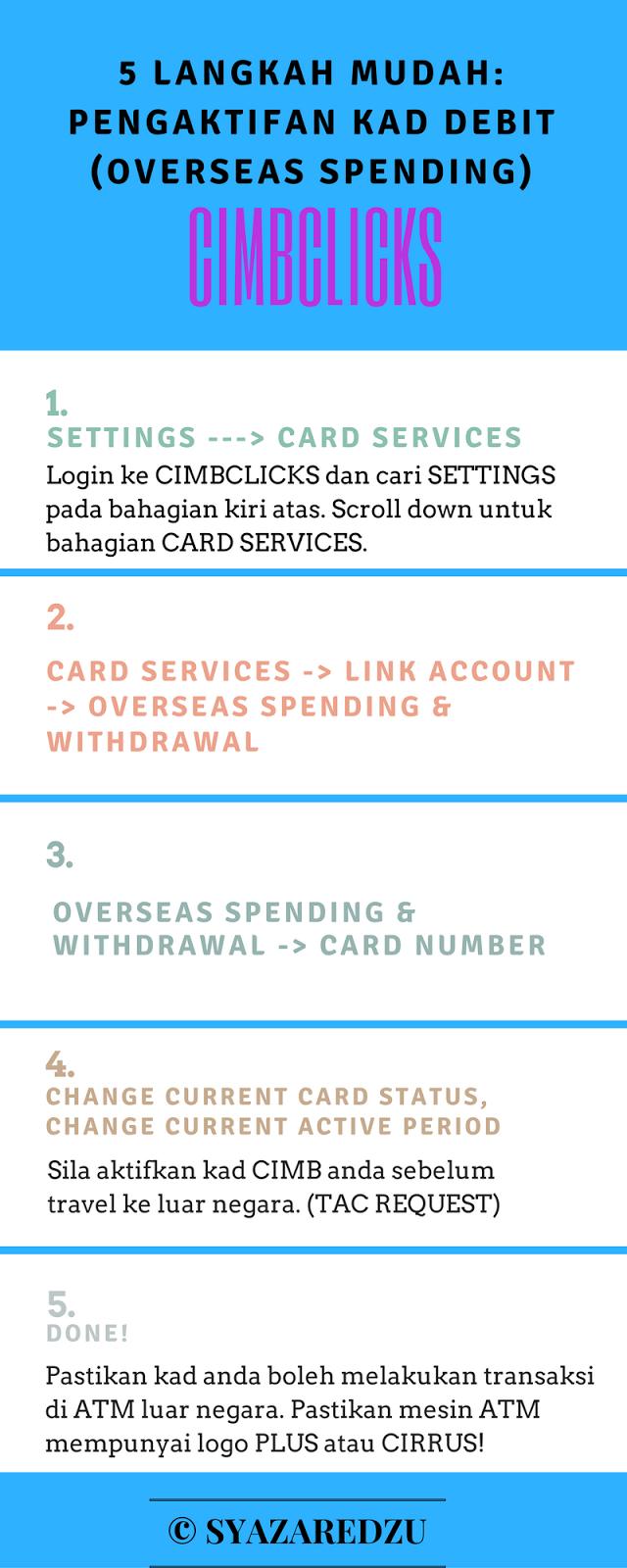 cimbclicks, cimb, atm, debit card, overseas spending