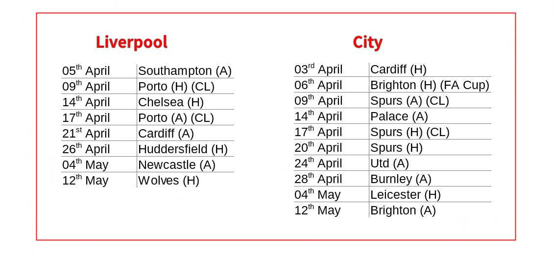 Liverpool-and-City-remaining-fixtures