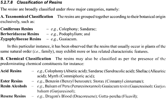 classification of resins