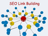 Referensi software backlink terbaik