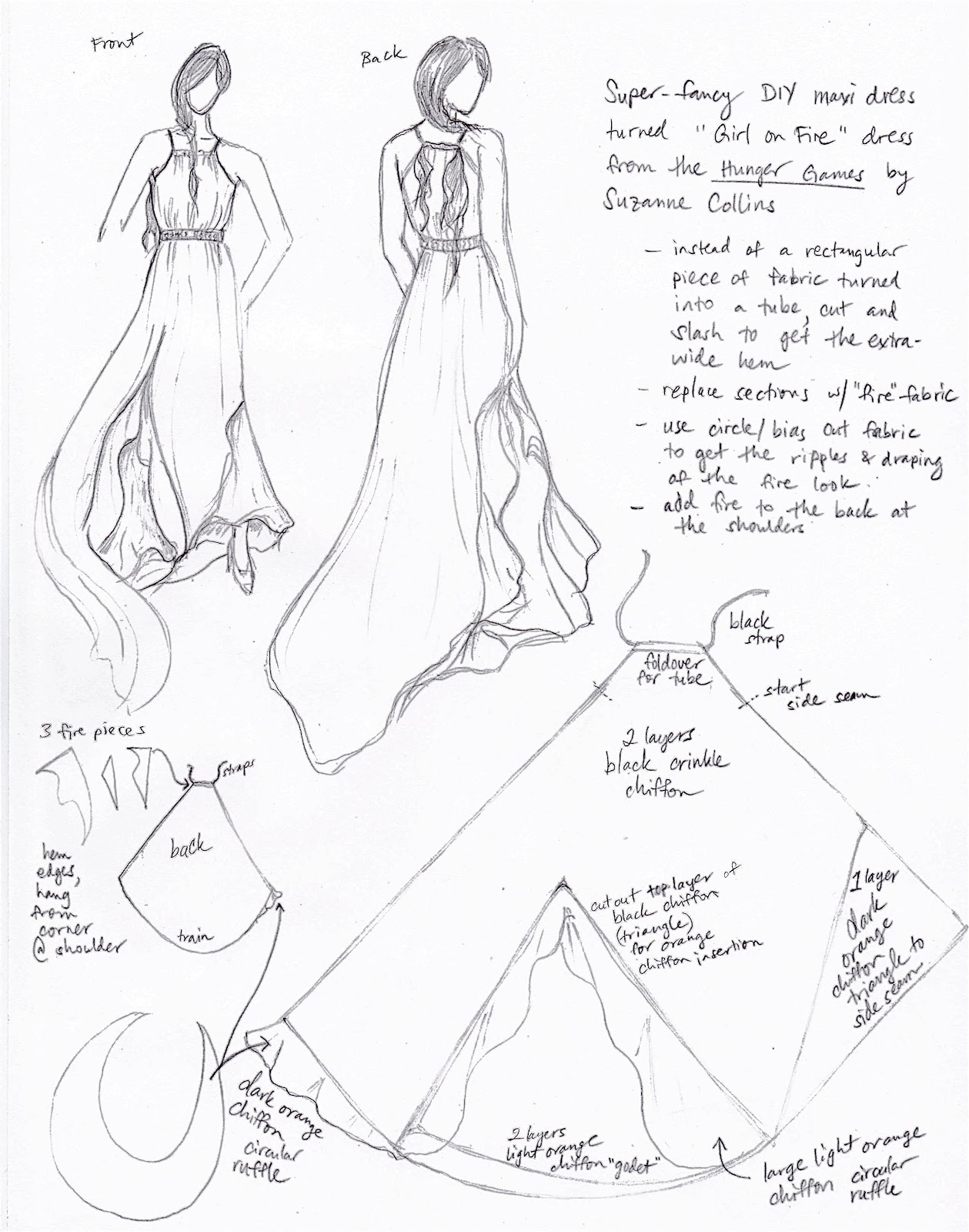 My sketches and breakdown of parts for the girl on fire dress