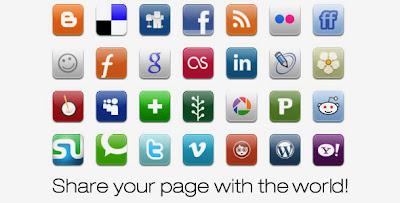 List of Best Link Sharing Websites