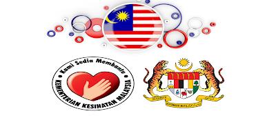 Permohonan Skim Perlindungan Nasional B40 2019 Online