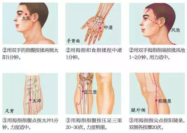 18種常見病的特效按摩法(心悸、脂肪肝)