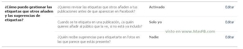 Configurar etiquetas Facebook
