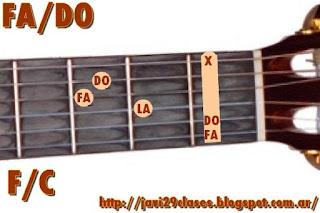 acorde guitarra chord (FA con bajo en DO)