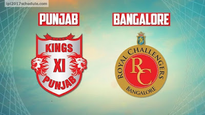 Kings XI Punjab (KXIP) vs Royal Challenger Bangalore (RCB) - IPL 2017 Match Prediction