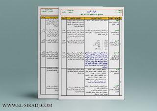في رحاب التربية الإسلامية  للمستوى السادس