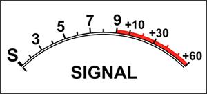 59+60 dB จริงหรือ