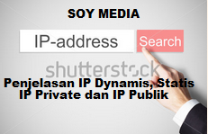 Pengertian IP Private, IP Publik, IP Dinamis dan IP Statis