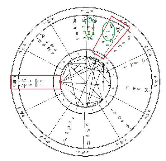 Drunken Astrology: Celebrity Sun Sign Series- Morgan Freeman and Mercury