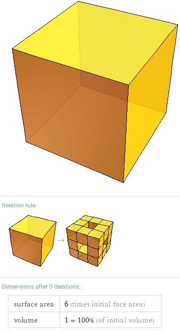 Фракталы, губка Менгера, menger sponge, iterations=0, http://www.wolframalpha-ru.com