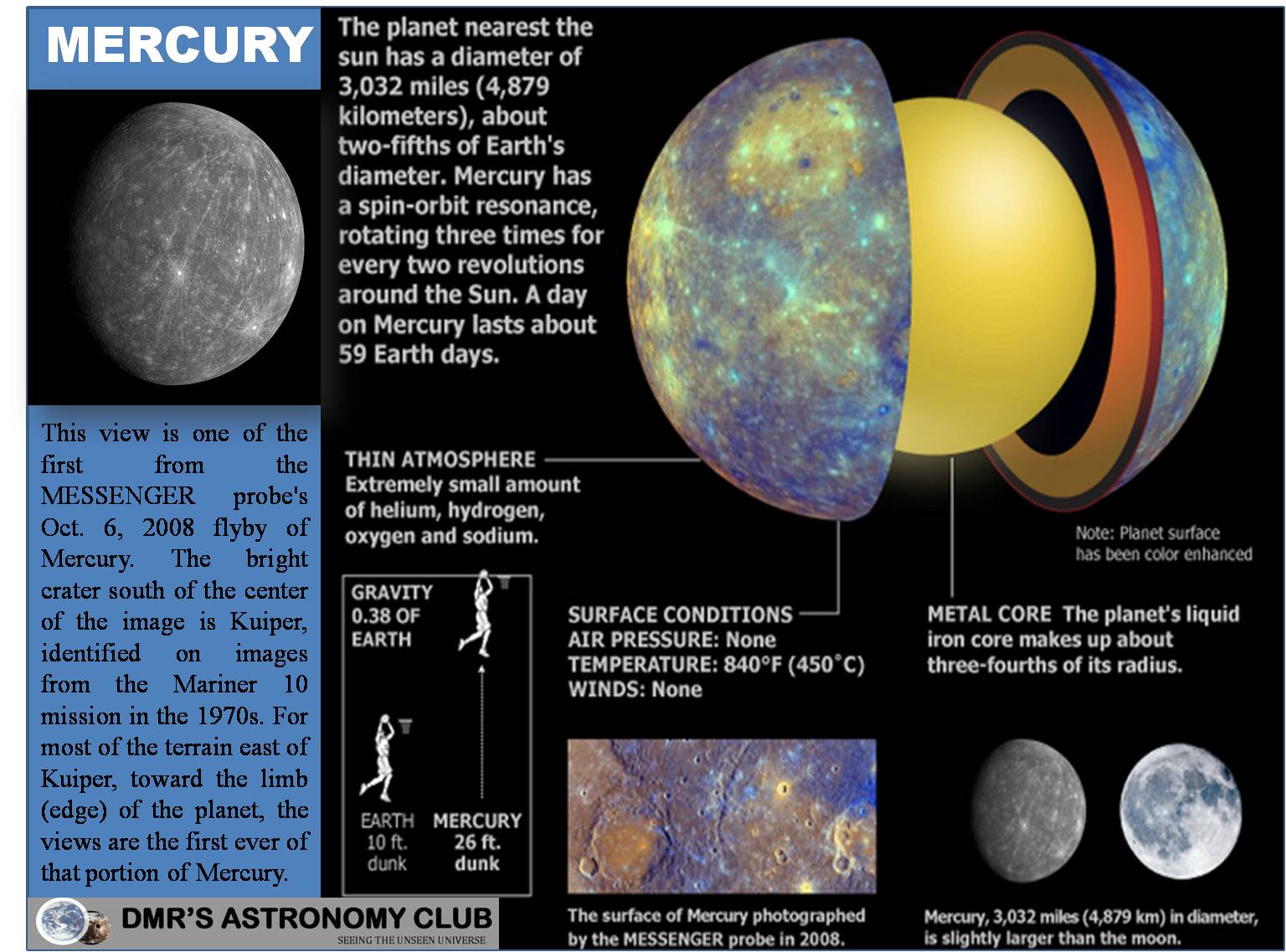 DMRS ASTRONOMY CLUB Solar System Facts about Mercury