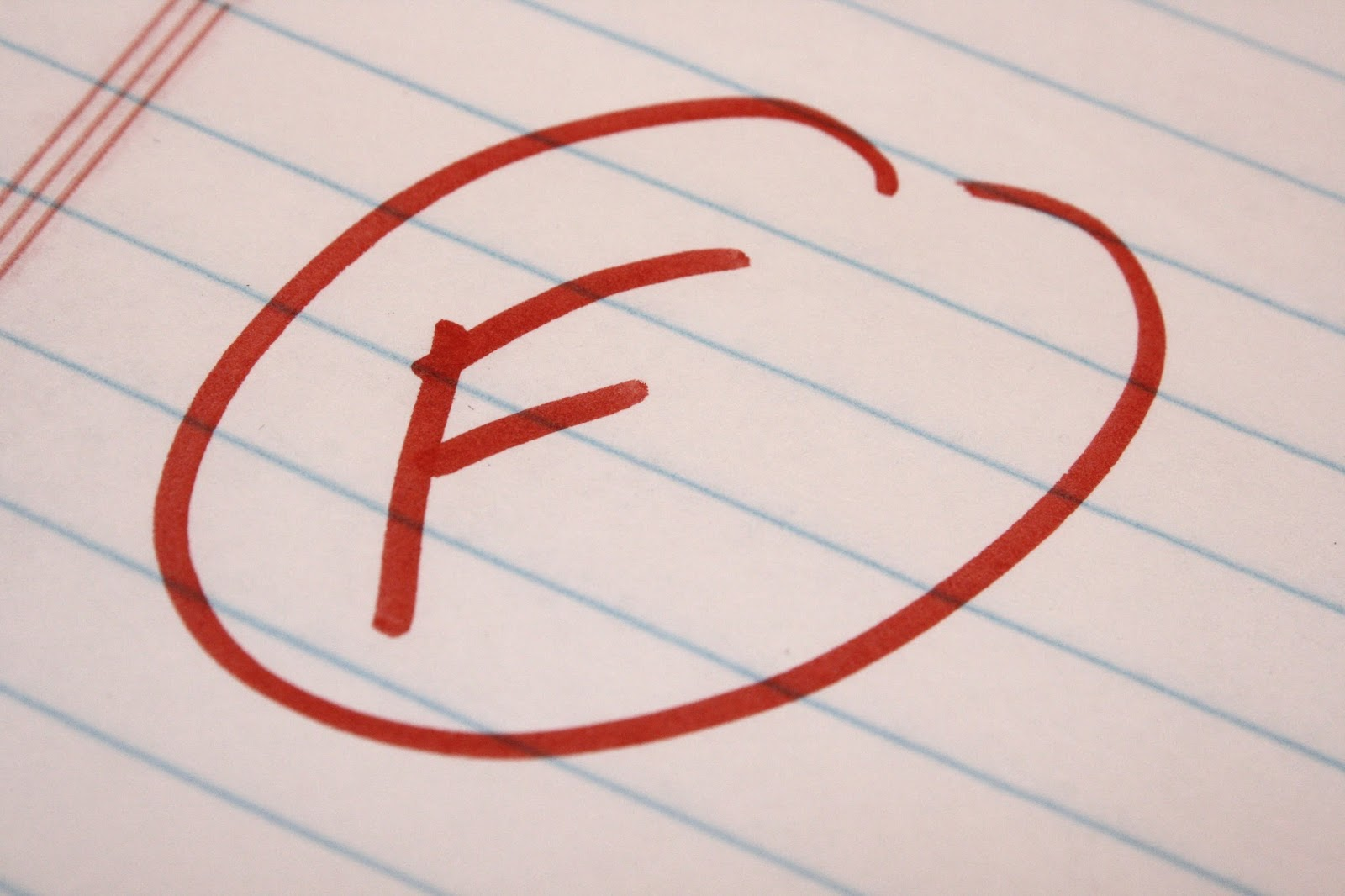 What would you give my essay in a letter grade?