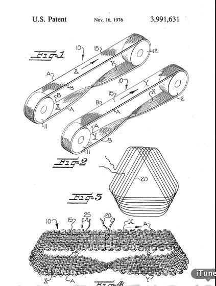 Application Of Mobius Strip