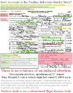 Pauline Shirley's death certificate, with discrepancies noted between the abortion lobby claims and what the death certificate actually says.