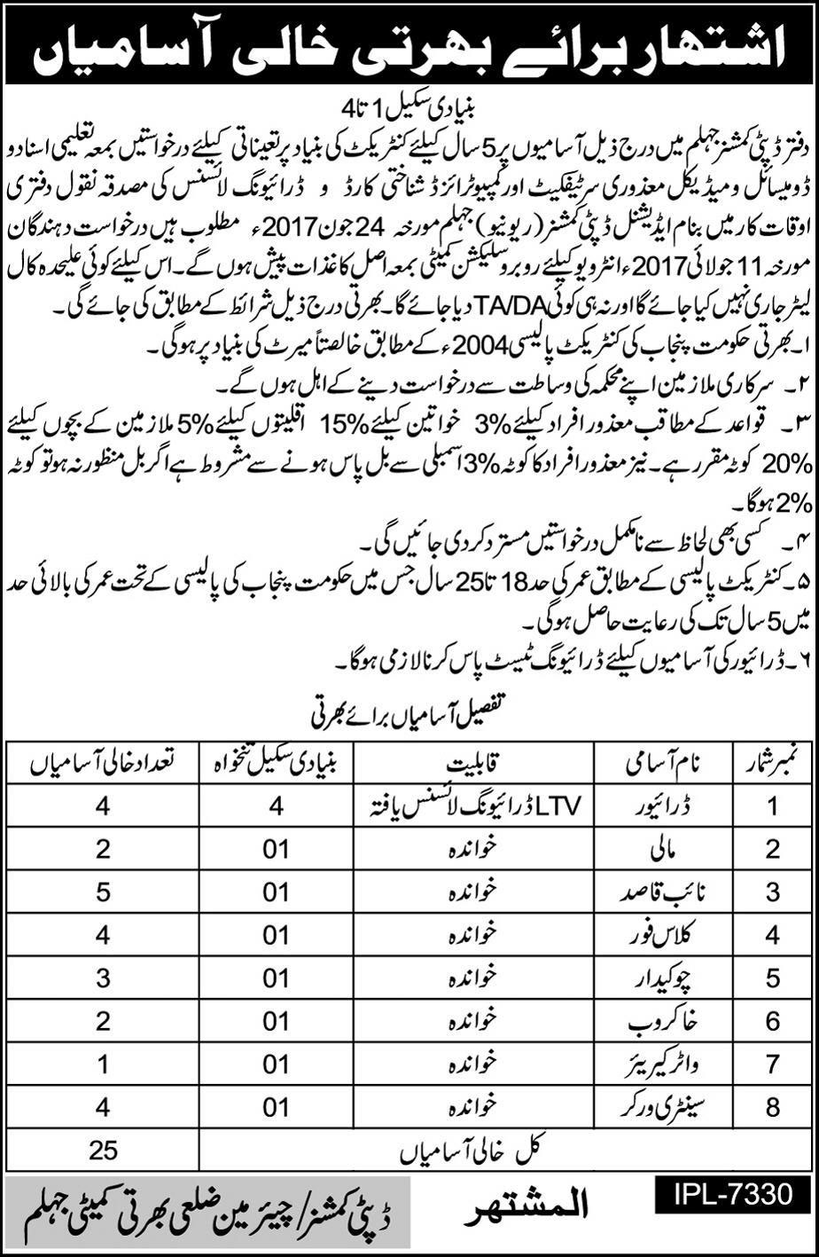 Local Jobs In  Office Of The Deputy Commissioner District Jhelum 3 June 2017