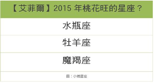 【艾菲爾】2015年桃花旺的星座? | 小鐵星座
