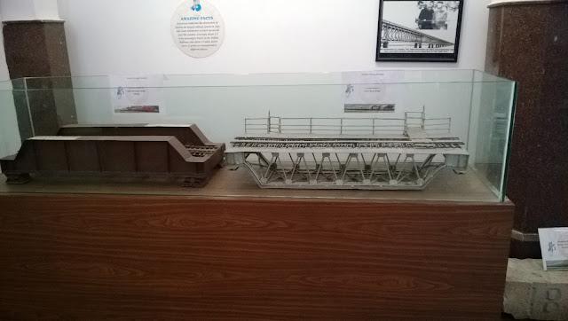 Rail Museum in Hyderabad at Kacheguda