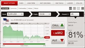 Cherry Trade Review – any good? – Binary Options Tested