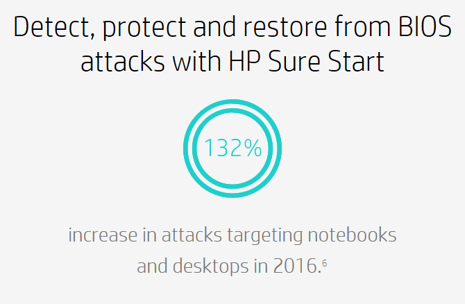 Westcoast : HP's Big Answers to the Security Conundrum