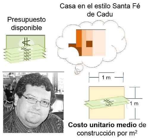 Estimaciones de Software con COSMIC costo unitario medio de construcción