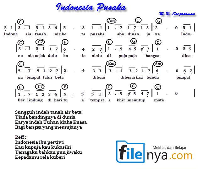 Indonesia Pusaka Not Angka,Not Balok,Lirik,Chord