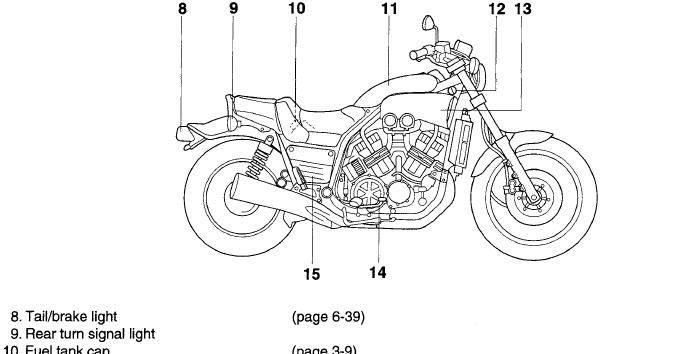 Owners Manual Download: Yamaha Vmax manual