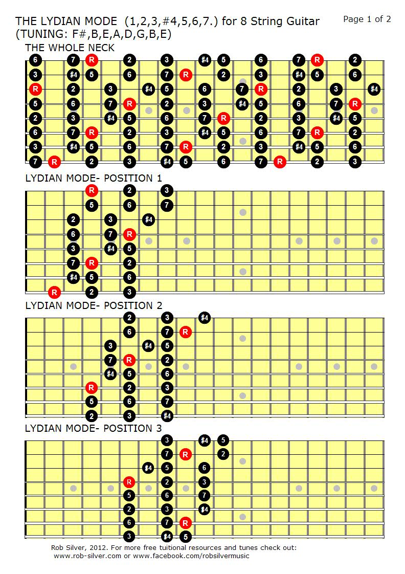 Download PDF Guitar Scales Lydian Mode (Guitare Scales Book 8)