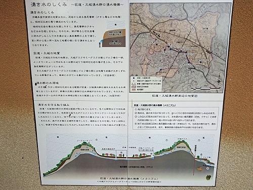 湧き水のしくみ~荻道・大城湧水群の湧水機構~の写真