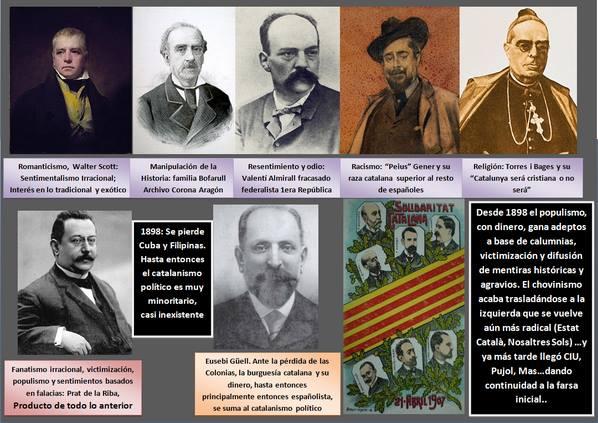 El nacionalismo catalán se cimienta en mentiras, irracionalidad, victimismo y racismo. Son una secta.