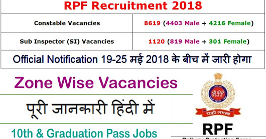 RPF Constable Online Form 2018 | 8619 Constable Male / Female