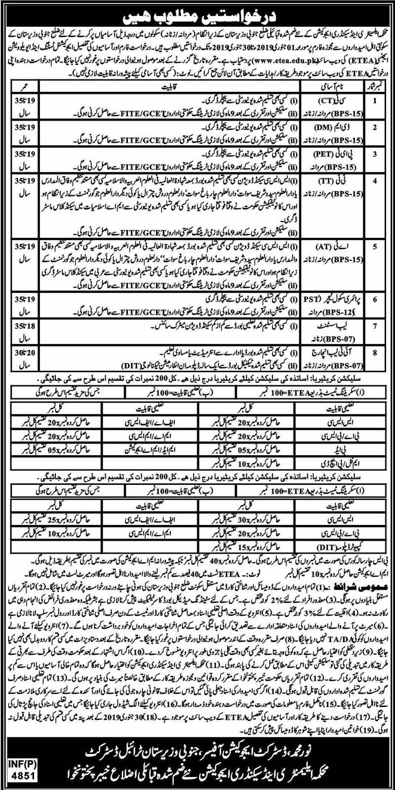 CT, DM, PET, Qari, Qaria, SST Jobs in Elementary and Secondary Education Waziristan Apply through ETEA