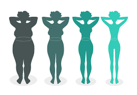 Tips To Help You Lose Unwanted Pounds