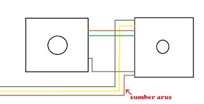 Cara Kerja Timer mesin cuci serta cara memasanganya