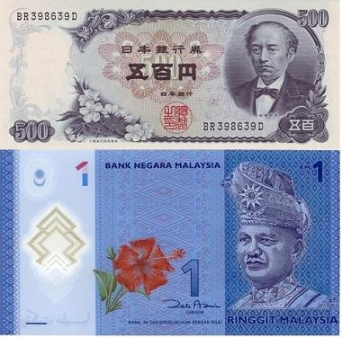 Tukaran Mata Wang Kadar Tukaran Wang Menukar Jpy Yen Jepun Ke Myr Ringgit Malaysia Jpy Myr