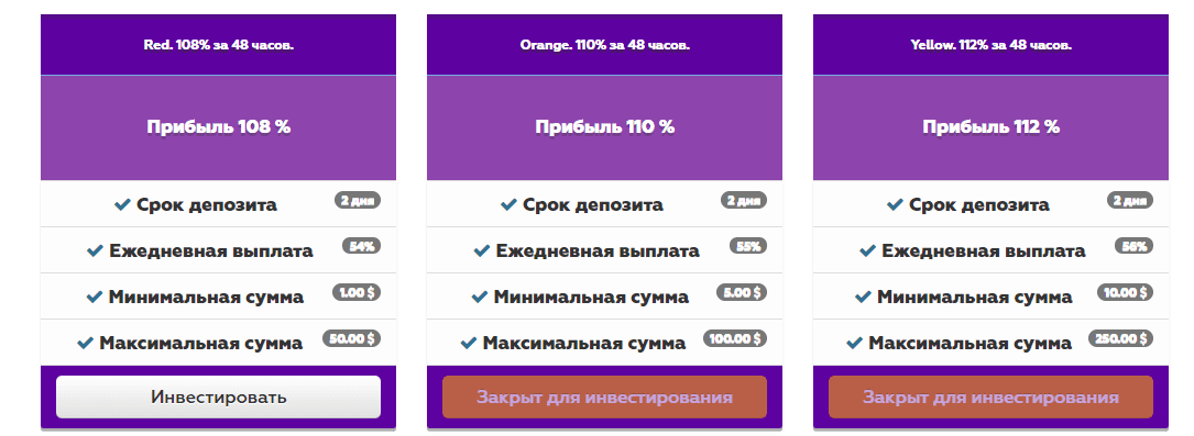 Инвестиционные планы Betting King Club