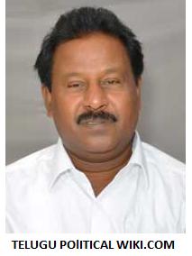 David Raju Palaparthi