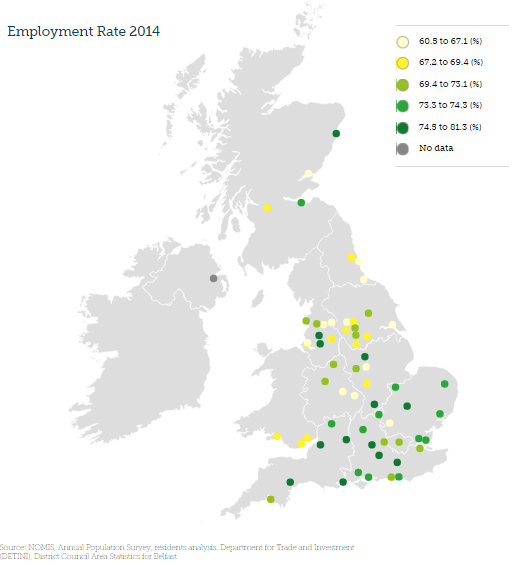 Which might be because employment rates are lower in the north