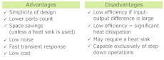 Advantages of A.C over D.C. | Alternating Current & Direct Current |