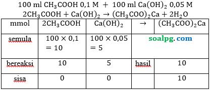 garam terhidrolisis parsial basa