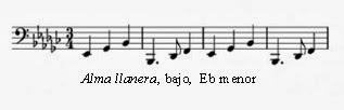 Redacción del íncipit musical (Plaine & Easie Code)