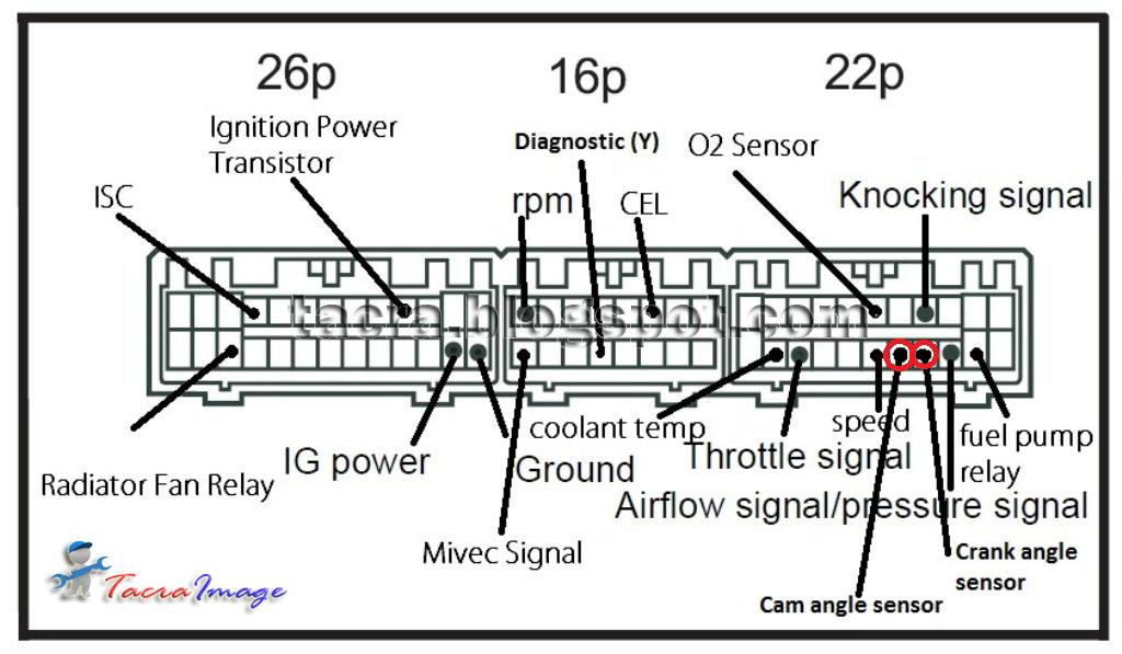 2011 Kia Sorento Headlight Wiring Diagrams, 2011, Free