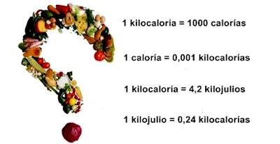 Diferencias kilocaloría Caloría caloría