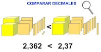http://ntic.educacion.es/w3//eos/MaterialesEducativos/mem2008/visualizador_decimales/comparaciondecimales.html