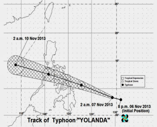 Typhoon track of Yolanda from PAGASA weather bulletin