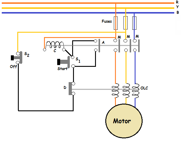 direct-on-line-induction-motor-starter