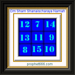 Saturn or Shani Yantra