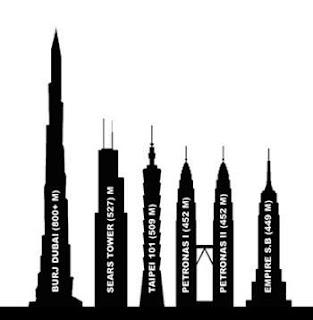 Comparativa Burj Dubai